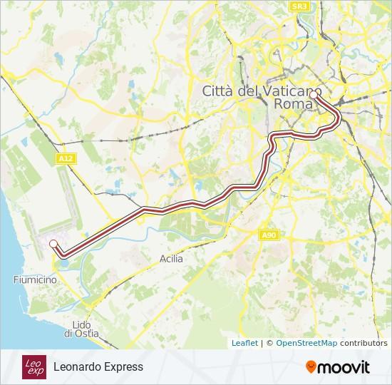FCO train Line Map
