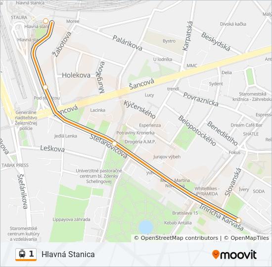 1 Trasa Harmonogram Zastavky Mapy Hlavna Stanica