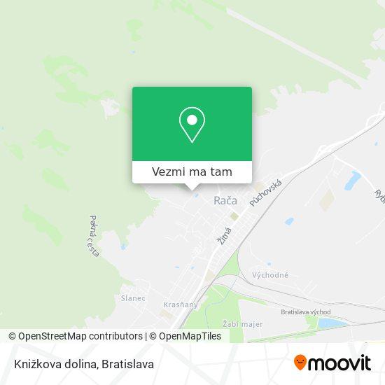 Knižkova dolina mapa