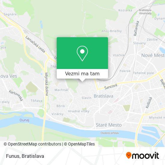 Funus mapa