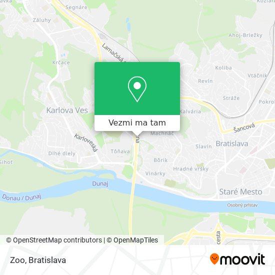 Zoo mapa