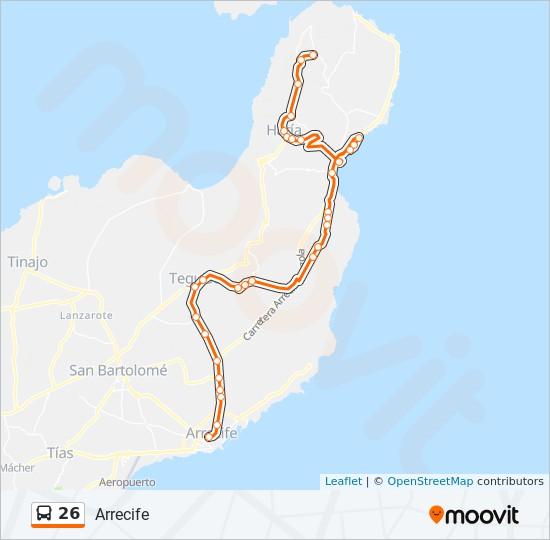 Spanien Lanzarote Karta.26 Rutt Tidsschema Stopp Kartor
