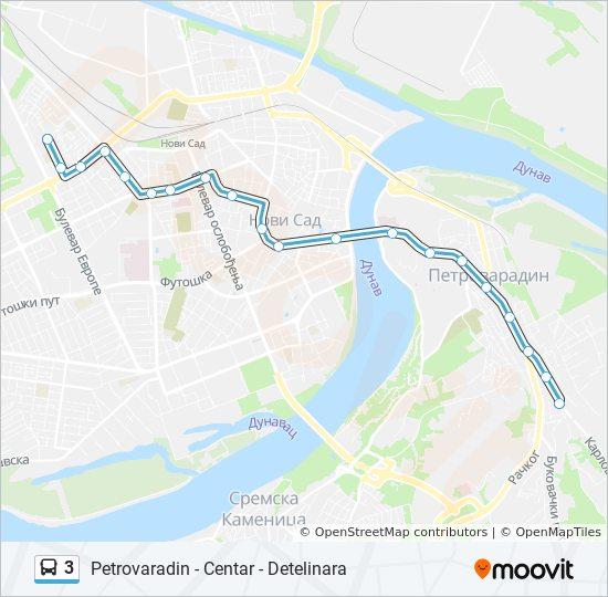 Linea 3 Horarios Mapas Y Paradas Petrovaradin