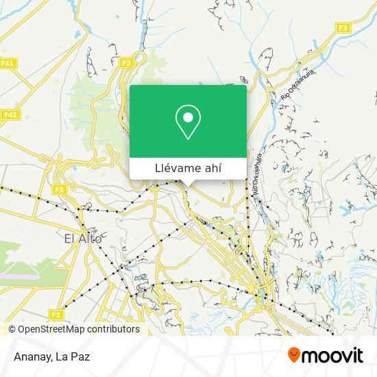 Mapa de Ananay