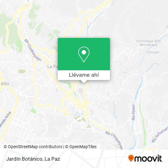 Mapa de Parque Botánico