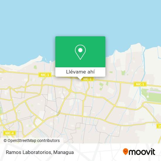 Mapa de Ramos Laboratorios