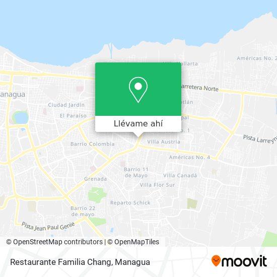 Mapa de Restaurante Familia Chang
