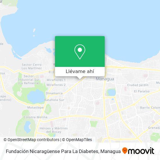 Mapa de Fundación Nicaraguense Para La Diabetes
