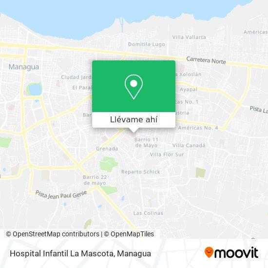 Mapa de Hospital Infantil La Mascota