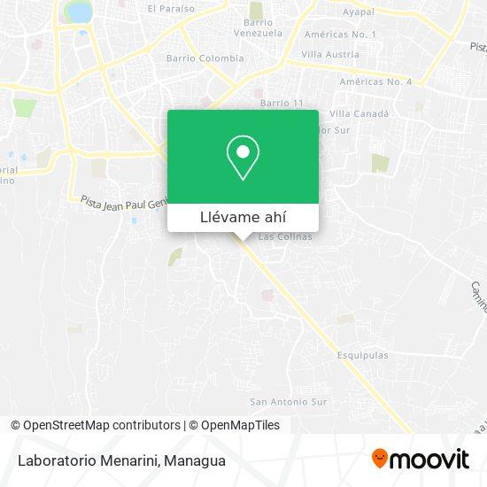 Mapa de Laboratorio Menarini