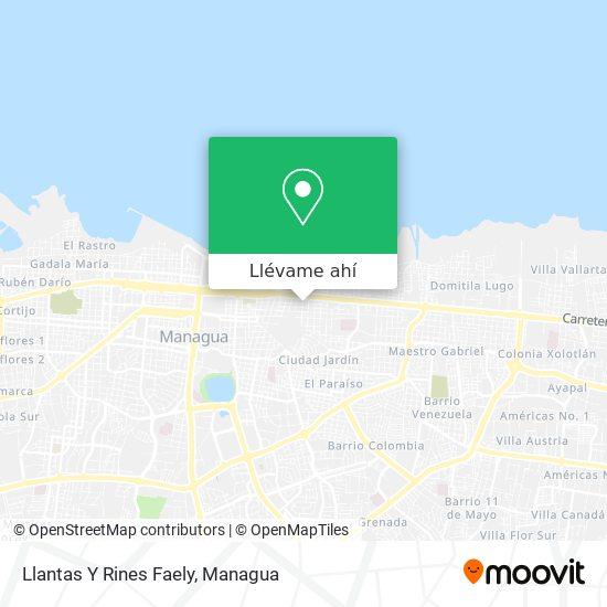 Mapa de Llantas Y Rines