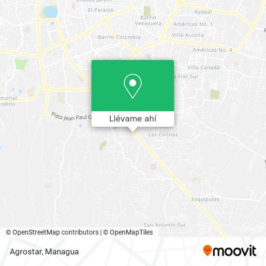 Mapa de Agrostar