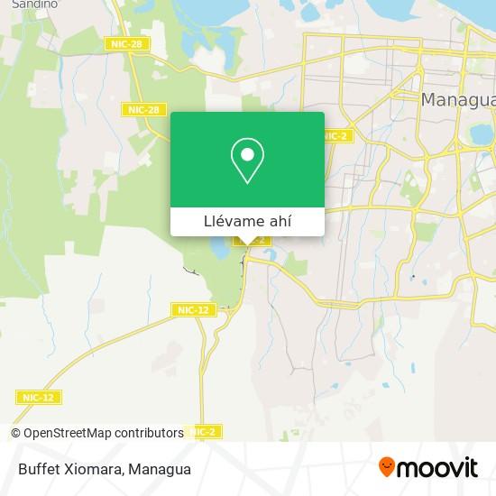 Mapa de Buffet Xiomara