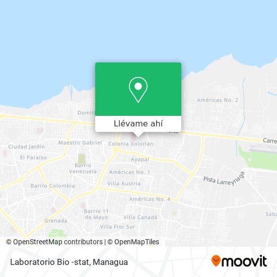 Mapa de Laboratorio Bio -stat