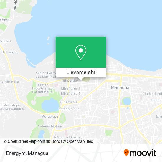 Mapa de Energym