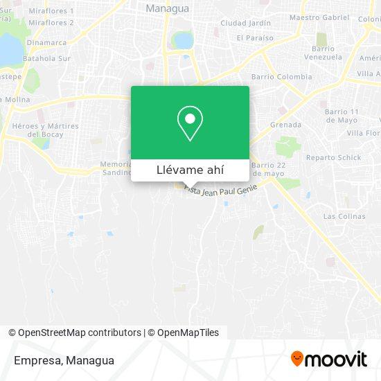 Mapa de Empresa