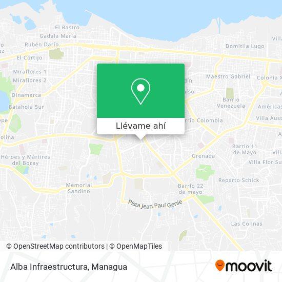 Mapa de Alba Infraestructura
