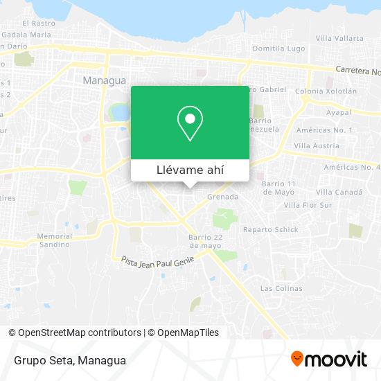Mapa de Grupo Seta