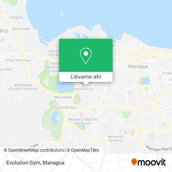 Mapa de Evolution Gym