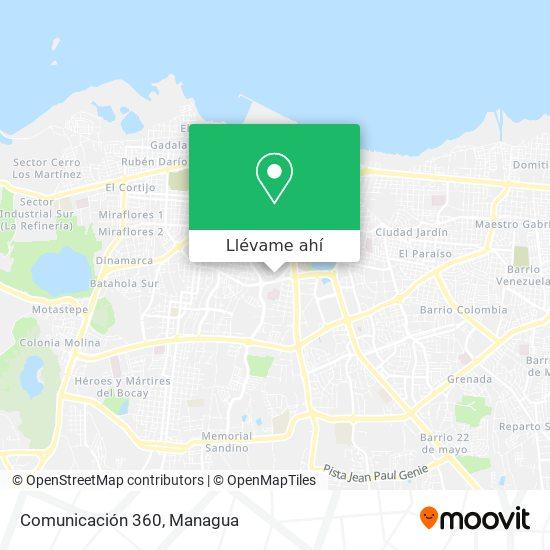 Mapa de Comunicación 360
