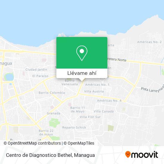 Mapa de Centro de Diagnostico Bethel