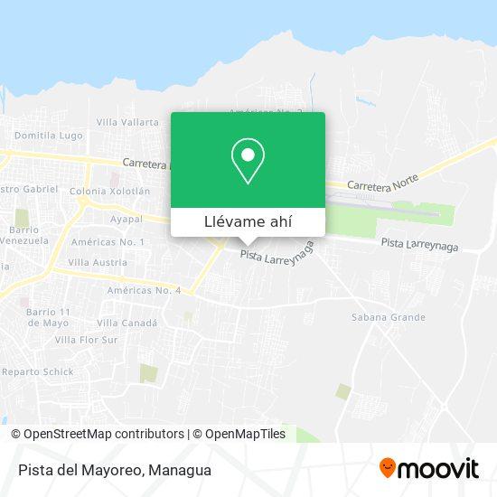 Mapa de Pista del Mayoreo