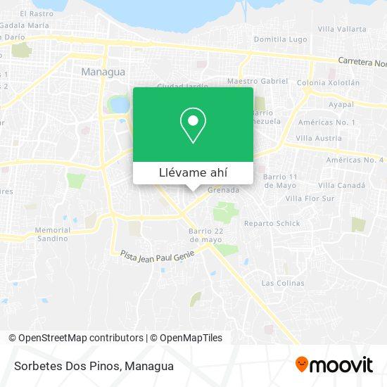 Mapa de Sorbetes Dos Pinos