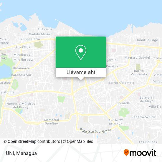 Mapa de UNI