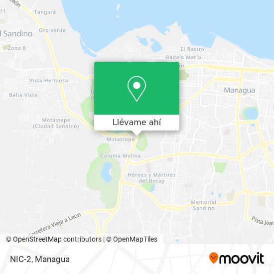 Mapa de NIC-2