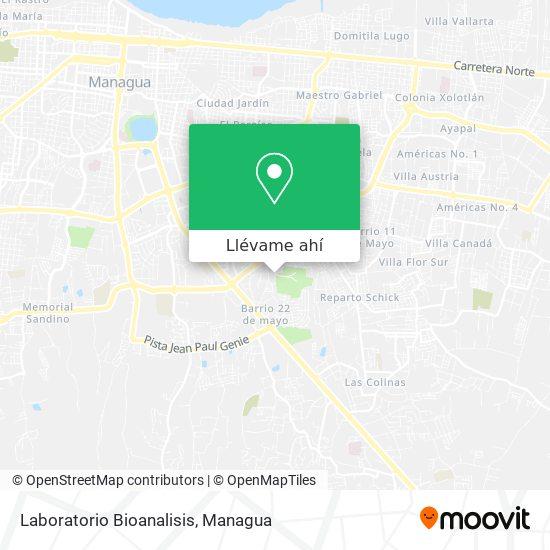 Mapa de Laboratorio Bioanalisis