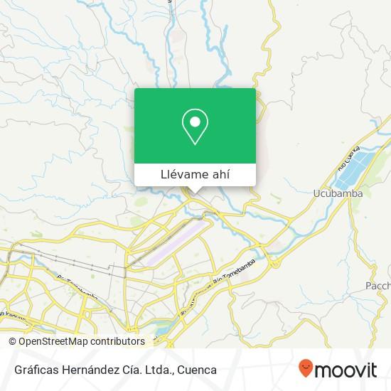 Mapa de Gráficas Hernández Cía. Ltda.