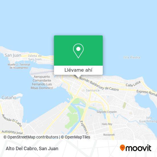Mapa de Alto Del Cabro
