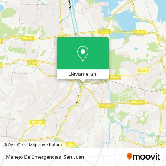Mapa de Manejo De Emergencias