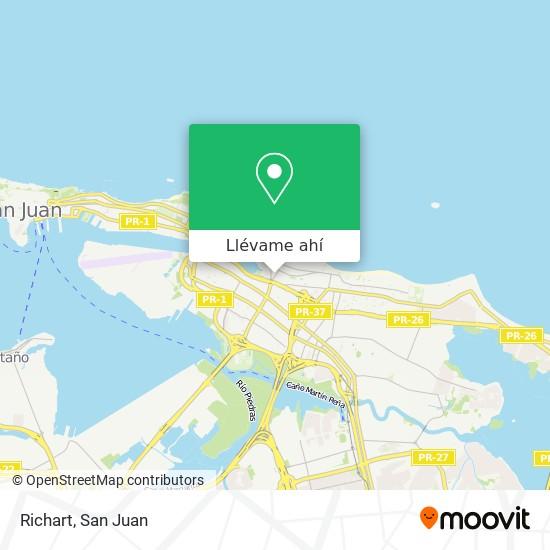 Mapa de Richart
