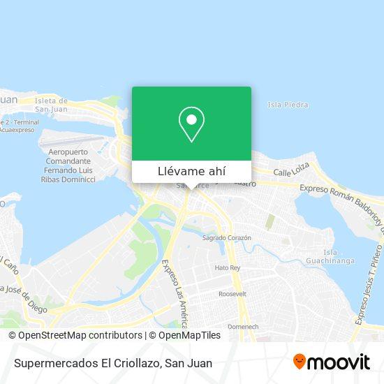 Mapa de Supermercados El Criollazo