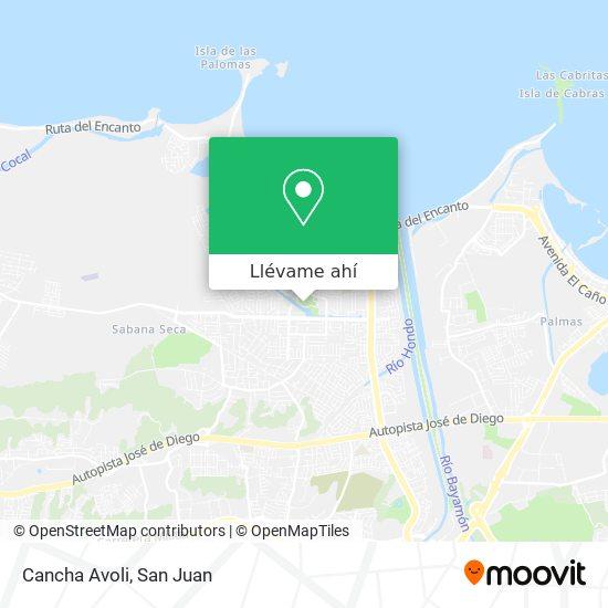 Mapa de Cancha Avoli
