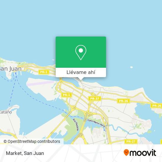Mapa de Market