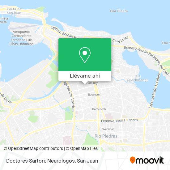 Mapa de Doctores Sartori; Neurologos