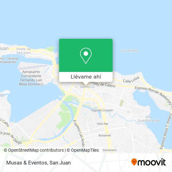 Mapa de Musas & Eventos