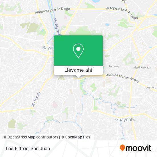 Mapa de Los Filtros