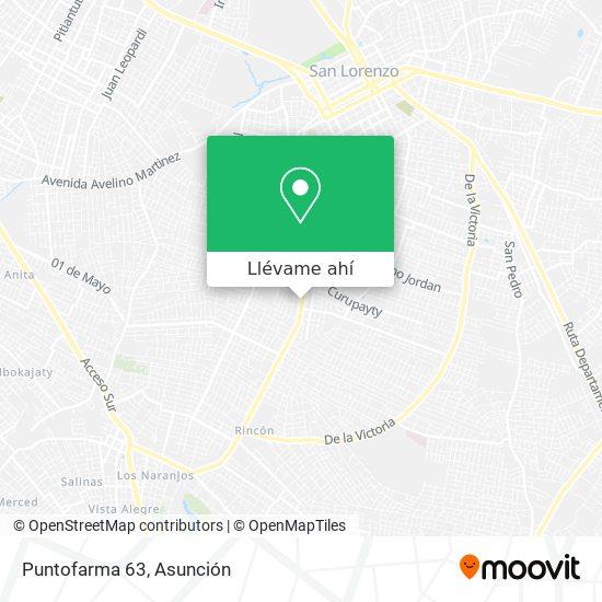 Mapa de Puntofarma 63