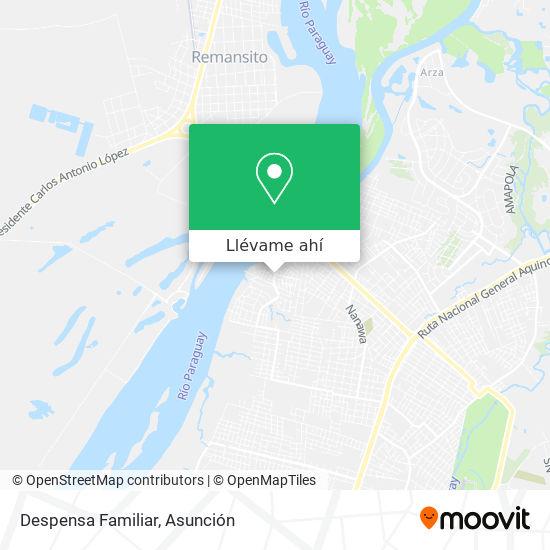 Mapa de Despensa Familiar