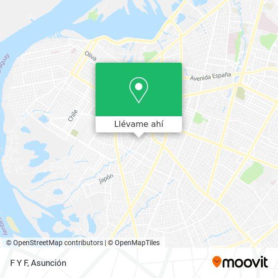 Mapa de F Y F