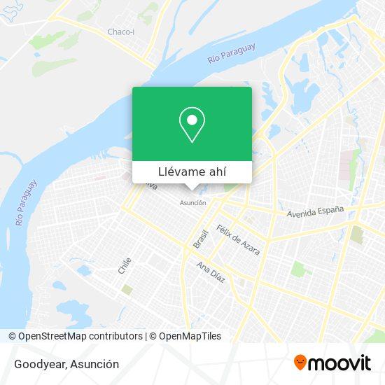 Mapa de Goodyear