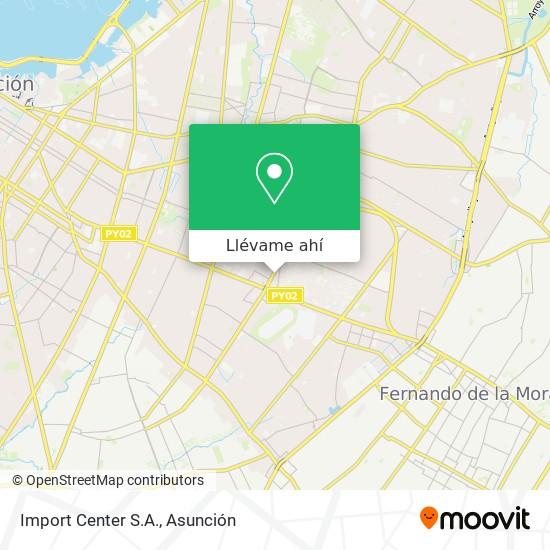 Mapa de Import Center S.A.