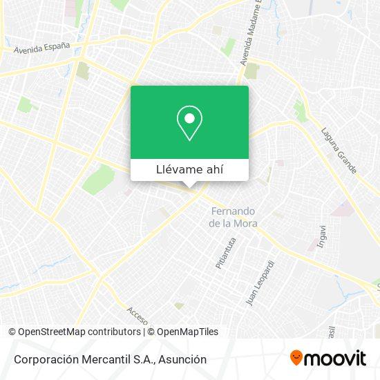Mapa de Corporación Mercantil S.A.