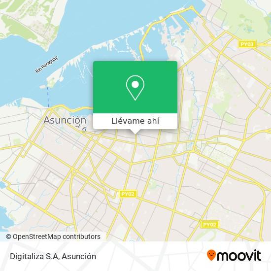 Mapa de Digitaliza S.A