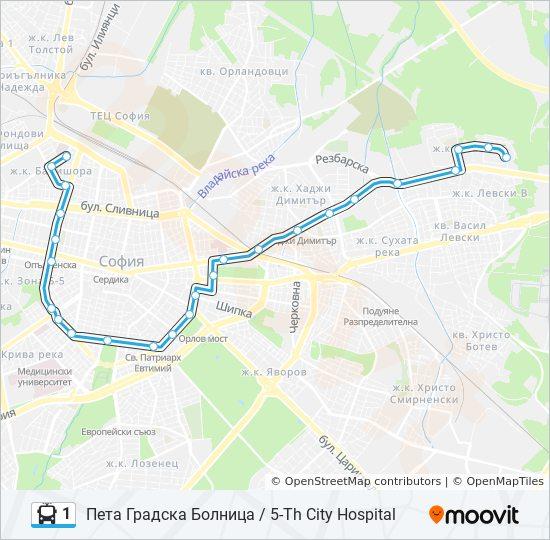 1 Marshrut Vremevi Grafici Spirki I Karti Peta Gradska Bolnica