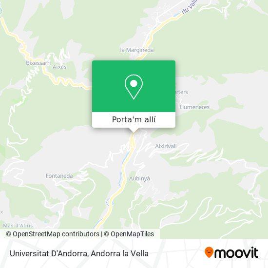 mapa Universitat D'Andorra