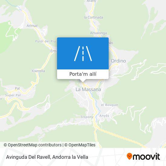 mapa Avinguda Del Ravell